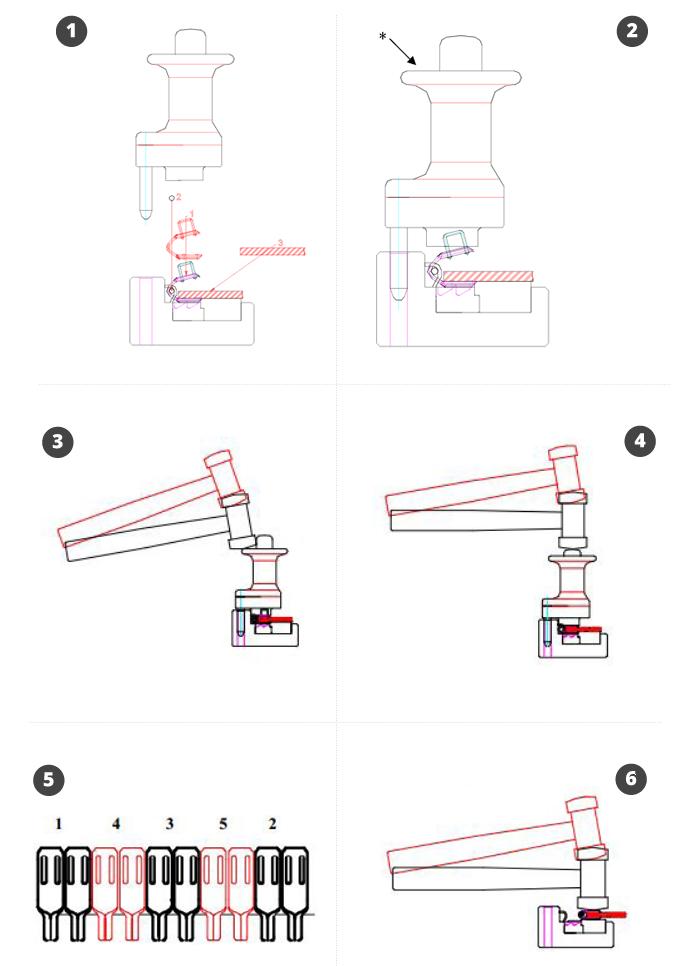 instalacja g2000 - złącza typu G